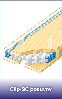 Polyuretanové ochranné návleky Secutex Clip-SC posuvný