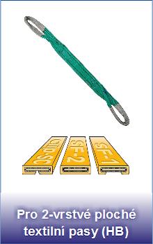 Polyuretanové ochranné návleky Secutex Clip-SC pro 2-vrstvé ploché pasy HB