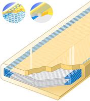 Polyuretanová ochrana oboustranná s kov.výztuhou a broušeným povrchem SF2-AS šíře 300mm