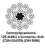 Ocelové lano průměr 18 mm, 18x7 FC U 1770 sZ (ČSN024370)