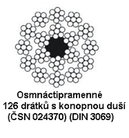 Ocelové lano průměr 10 mm,Herkules, 18x7 FC B 1770 sZ (ČSN024370)