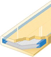 Polyuretanová ochrana oboustranná pro 4vrstvý pás SF2-PCS šíře 180mm