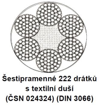 Ocelové lano průměr 20 mm, 6x37 M-SFC B 1770 sZ