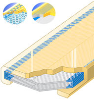 Polyuretanová ochrana jednostranná s broušeným povrchem a kovovou výztuhou SF1 šíře 180mm - 1/3