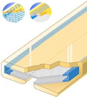 PU ochrana jednostranná Clip-SC s kovovou výztuhou a broušeným povrchem šíře 250m - 1/3