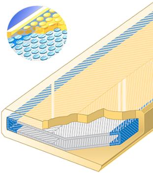 Polyuretanová ochrana oboustranná s kovovou výstuží SF2-A šíře 90 mm - 1