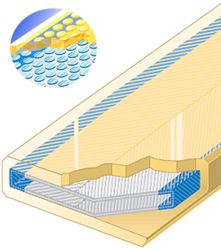 Polyuretanová ochrana oboustranná s kovovou výstuží SF2-A šíře 50mm - 1