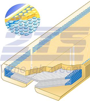 PU ochrana jednostranná pro 4vrstvé ploché pasy Clip-SC s kovovou výztuhou šíře 300mm - 1