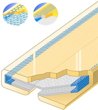 PU ochrana jednostranná pro 4vrstvý pás s kov. výztuhou a broušeným povrchem Clip-SC 300mm - 1