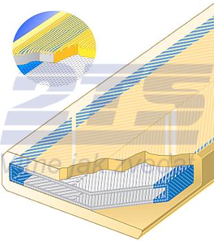 PU ochrana oboustranná s broušeným povrchem pro 4vrstvý pás SF2-PCS-S šíře 120mm - 1