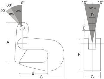 Horizontální svěrka CDK 3 t, 0-20 mm - 2