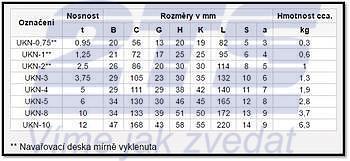 Navařovací hák UKN 3,75 t, třída 8 - 2