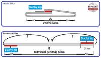 Ochrana Extreema ® EP-L7 délka 1m, šíře 450 mm, vnitřní šířka 150  mm - 2/3