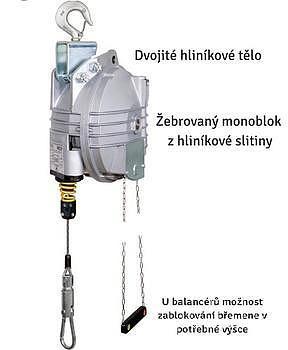 Balancér 9404 (Tecna), nosnost: 40-50 kg, 2500 mm - 2