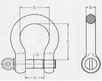 """Vysokopevnostní třmen  Form B 4 750 kg, 3/4"""" - 2/2"""