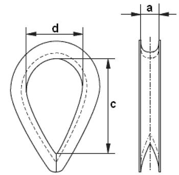 Lanová očnice DIN 6899 typ B, průměr 14mm - 2