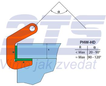Horizontální svěrka PHW-HD 20 t, 60 mm - 2