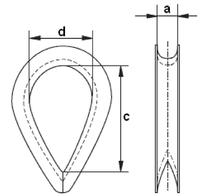 Lanová očnice DIN 6899 typ B, průměr 5mm - 2/3