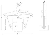 Svěrací na zvedání bloků CBKN 3t, 350-500mm - 2/2