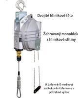 Balancér 9401 (Tecna), nosnost: 15-20 kg, 2500 mm - 2/2