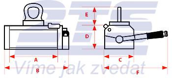 Permanentní břemenový magnet Ultralift LM 250, nosnost 250 kg - 2