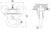 Speciální šroubovací svěrka PFC2 2t, 96-190mm - 2/2