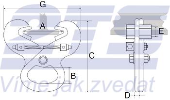 Speciální šroubovací svěrka PFC2 2t, 96-190mm - 2