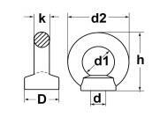 Matice s okem DIN 582 M30, ocel C15E, galvanicky pozinkovaná - 2