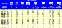 Šroubovací otočný bod RUD VRS M16x24mm, nosnost: 1,5t (4t) - 2/3