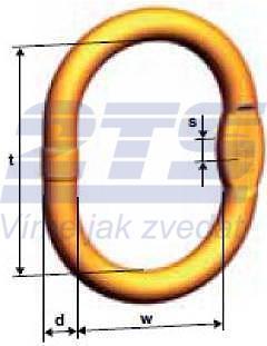 Závěsné oko zvětšené MW 16, 1-8, 2-7, třída 10 - 2