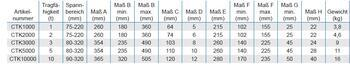 Šroubovací svěrka CTK 1 t, 75-220 mm - 3