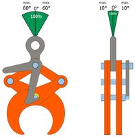 Svěrací kleště TLW 2 t, 219,1-368 mm - 3/3