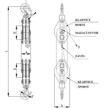 Obecný kladkostroj ruční K11, nosnost 2t,pro textilní lano ( bez lana) - 3