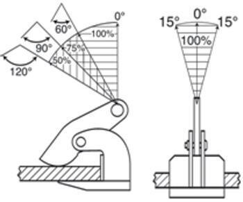 Horizontální svěrka CHHK 4 t, 0-100 mm, výklopná hlava - 3