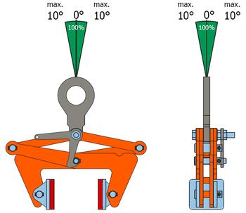 Svěrací kleště BLCW 2 t, 220-360 mm - 3