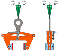 Svěrací kleště BLCW 2 t, 220-360 mm - 3/4