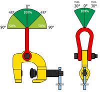Šroubovací svěrka SCCW 3 t, 0-60 mm - 3/7