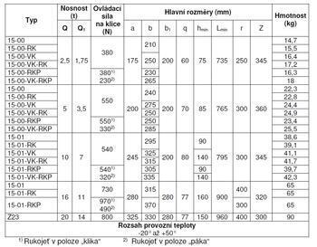 Hřebenový zvedák s přestavitelnou opěrou 15-00, nosnost 5 t, standard klika - 3