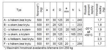 Zednická kladka Z500/A s hákem bez krytu - 3