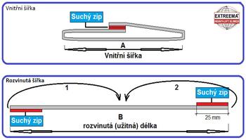 Ochrana Extreema ® EP-L4 délka 2m, šíře 200 mm, vnitřní šířka 75 mm - 3