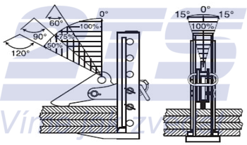 Horizontální svěrka CHHKV 3 t, 0-180 mm - 3