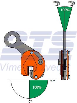 Nosníková svěrka BKW 1 t, 0-15 mm vertikální - 3