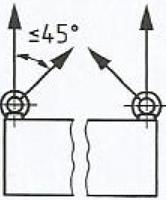 Šroub s okem DIN 580 M30-pozinkovaný-C15E,nosnost 3600kg - 3/4