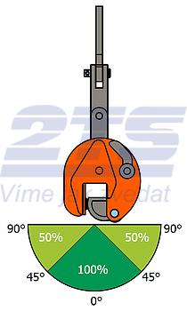 Vertikální svěrka VEMPW-H 4,5t, Extra-Hart, 0-45 mm - 3