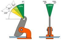 Horizontální svěrka HSXW 2 t, 0-100 mm - 3/3