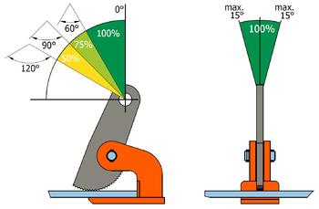 Horizontální svěrka HXW 2 t, 0-60 mm - 3