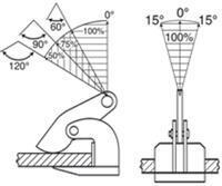 Horizontální svěrka CHHK 5 t, 0-60 mm, výkyvná hlava - 3/4