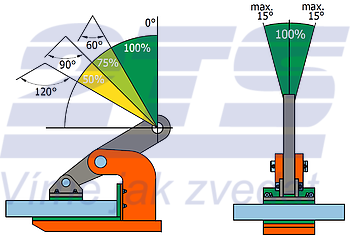 Horizontální svěrka NMHW 2 t, 0-45 mm - 3