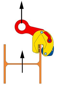 Nosníková svěrka CBV 3 t, 0-25 mm - 3
