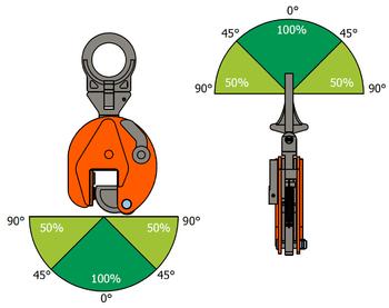Vertikální svěrka VHPUW 3 t, 0-35 mm - 3